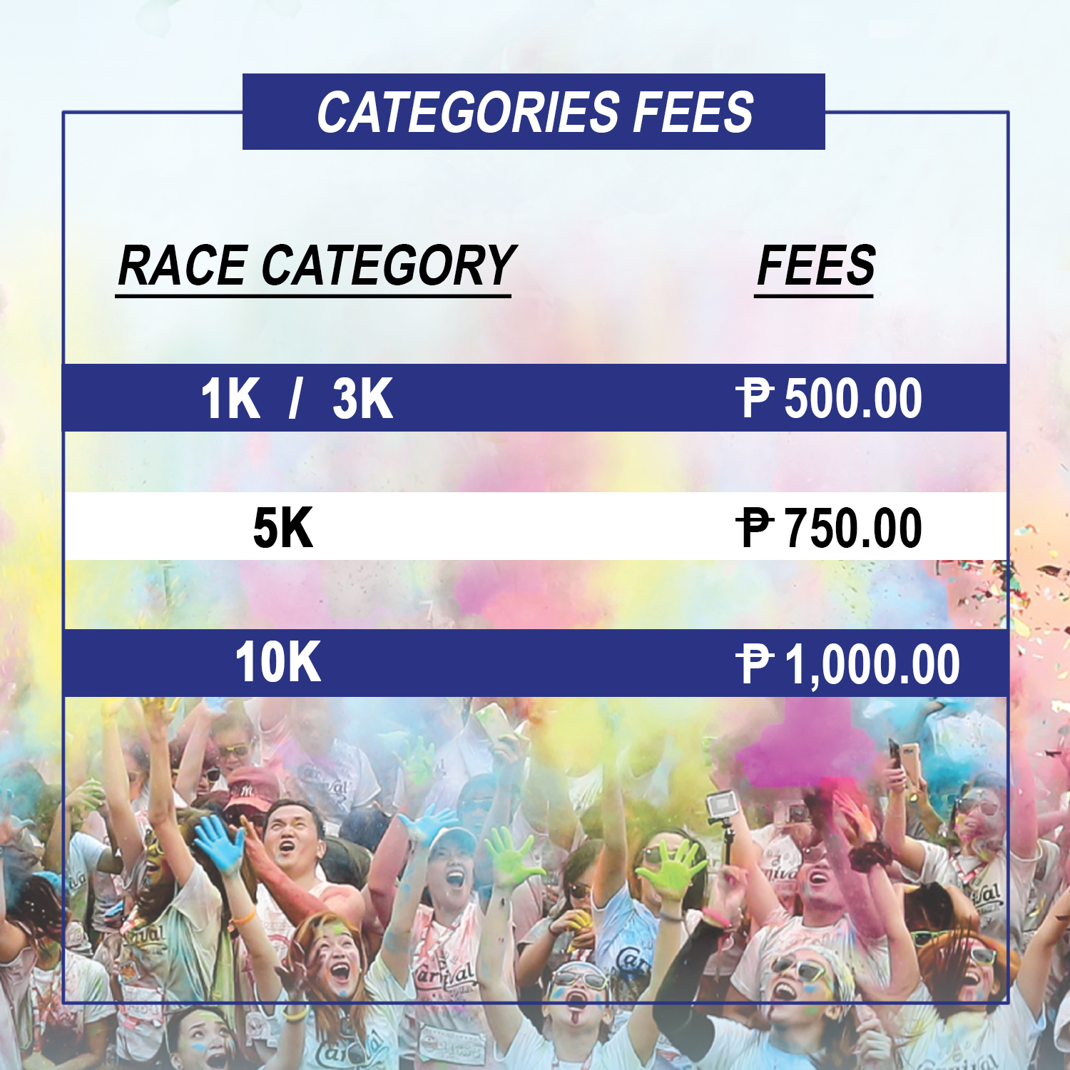 Fees Guide